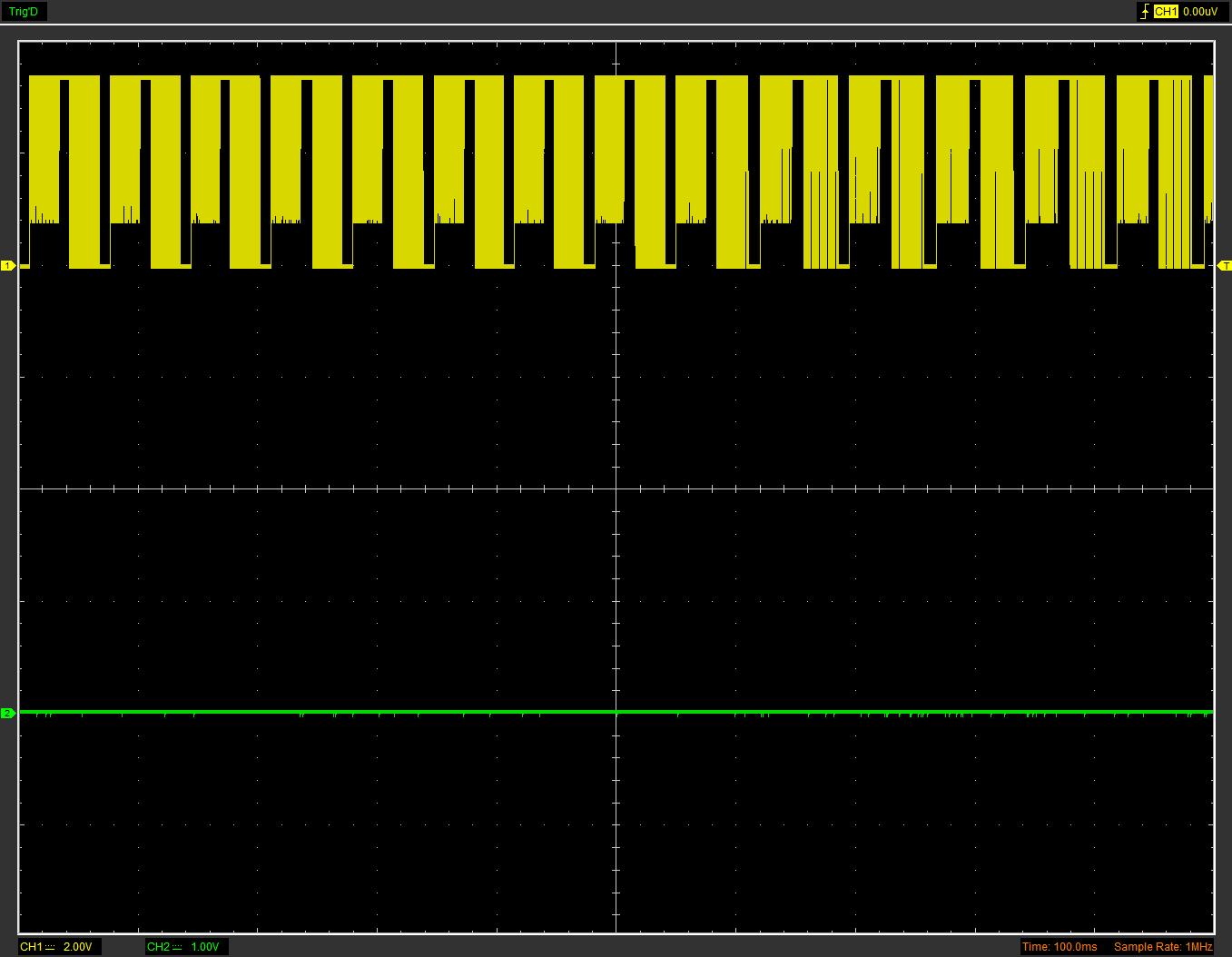 FTDI Chip製FT232HのBit Bangモードの速度測定とソフトウェアI2C
